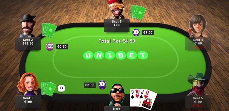 Unibet poker table